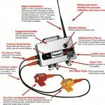 Rig Rat Transmitter
